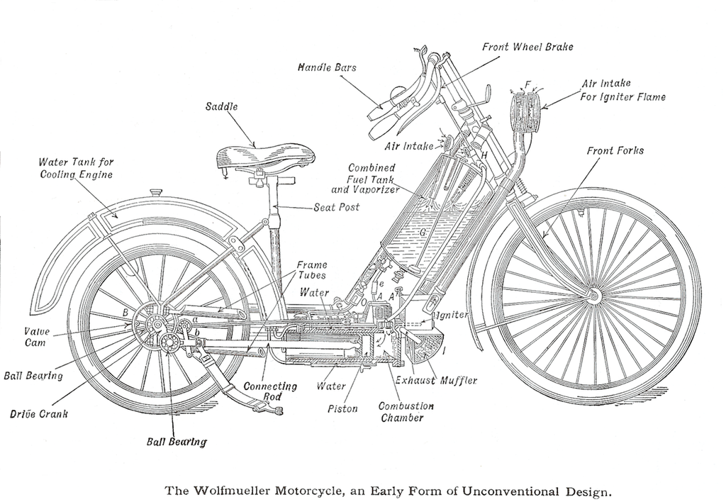 Motorcycle knowledge