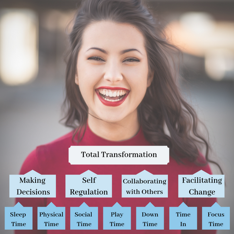 Total Transformation Coaching Program | Clarifications Coaching LLC