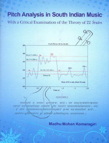 Pitch Analysis in South Indian Music With a Critical Examination of the Theory of 22 Sruti-s [Hardcover] Madhu Mohan Komaragiri