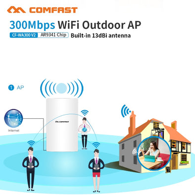 Comfast WA300V2 300Mbps More user Garden Wireless AP / network bridge/outdoor Wi fi Repeater Signal amplifier Base Staion AP CPE