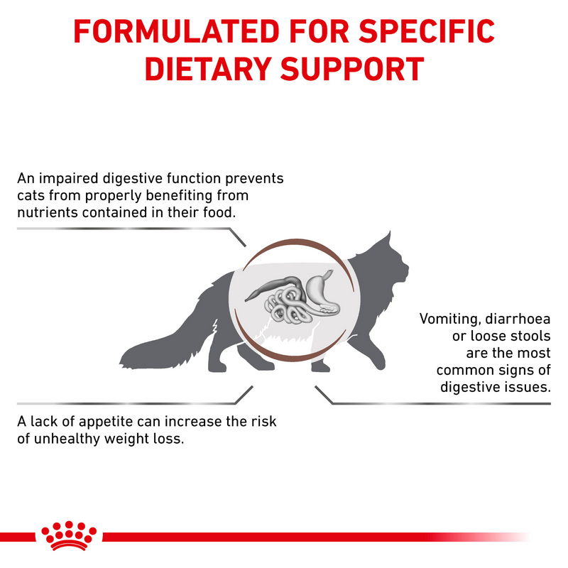 ROYAL CANIN® Gastrointestinal Adult Dry Cat Food
