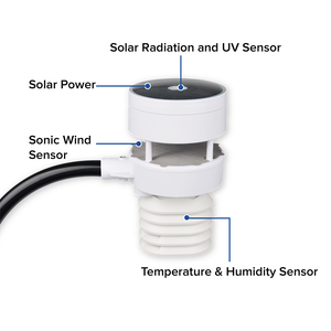 SKY WIND - LoRa Wind, UV and Temperature sensor