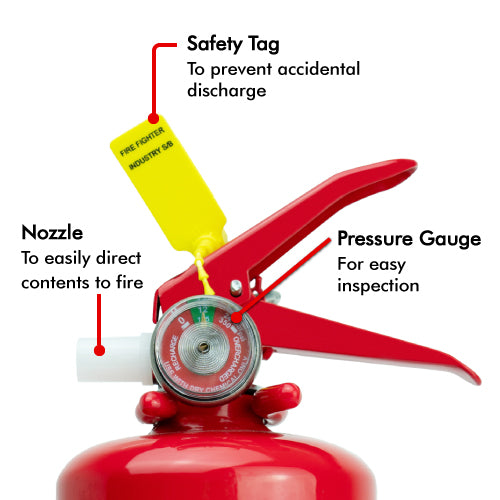 1KG ABC Dry Powder Fire Extinguisher (Pack of 2)