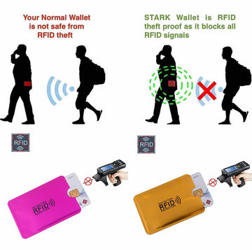 Silver Laser Aluminium Anti Rfid Wallet Blocking Reader