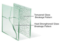 toughened process Escape Glass NZ tempered glass