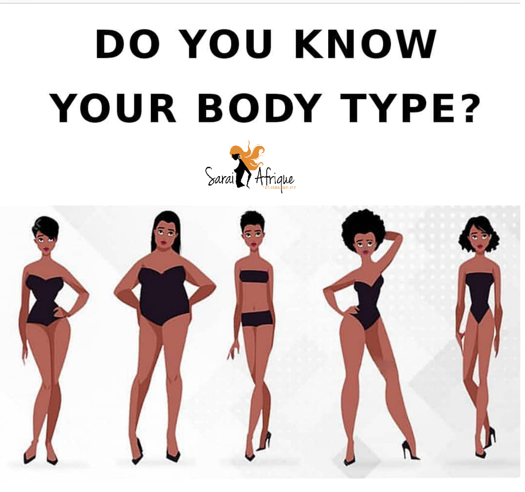 Undertanding Your Body Type