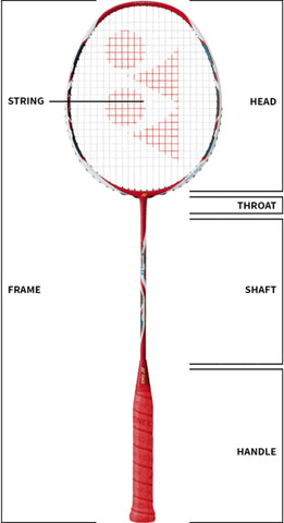 Badminton Racket Breakdown