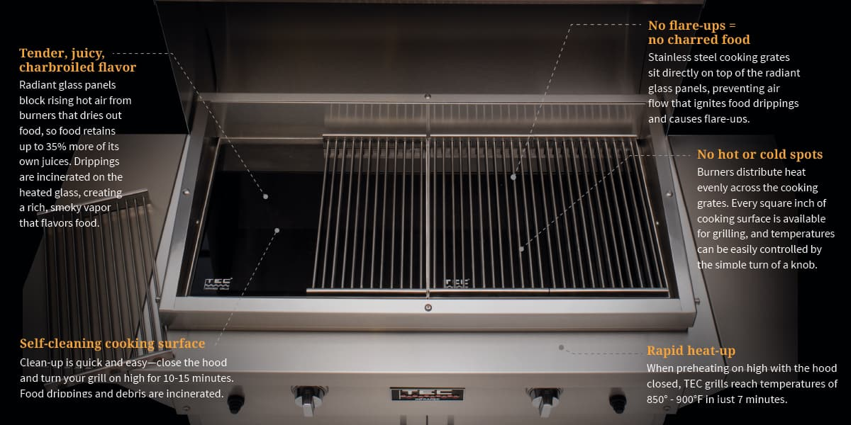 Why cook with TEC Infrared Gas Grills