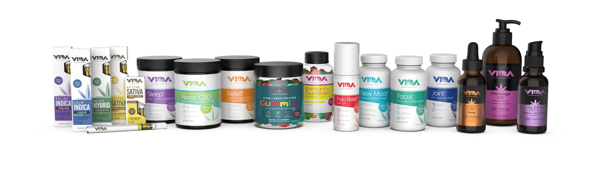 All VIDA Products