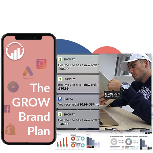 GROW Brand Marketing Blueprint