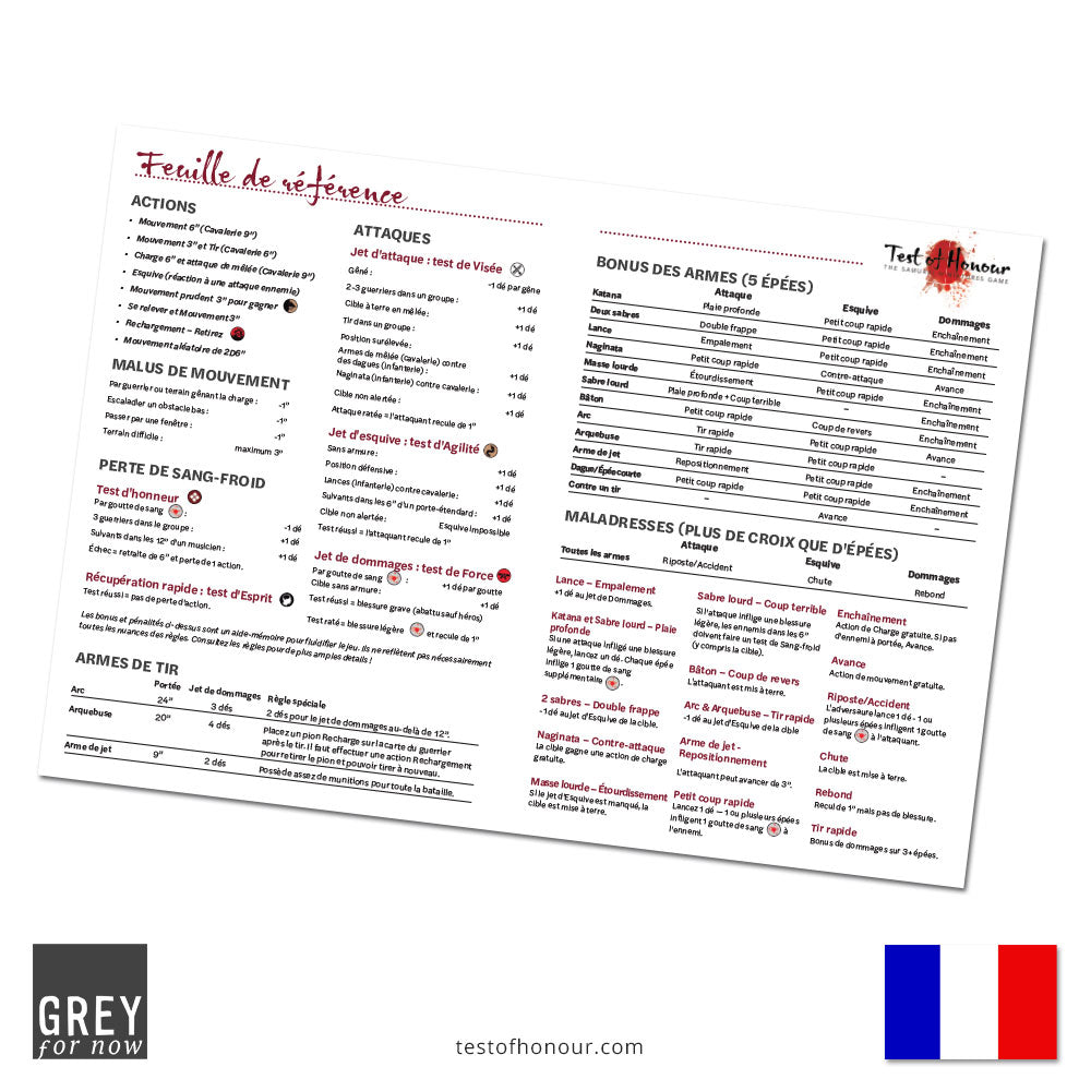 Test of Honour Quick Reference Sheet - French