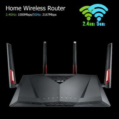Best Modern Gaming Wifi Router 2020