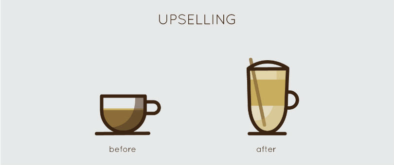 featured-upselling