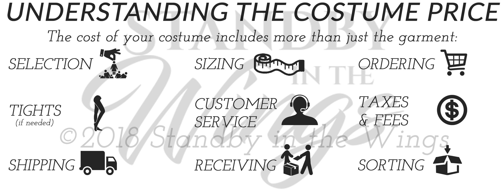 Costume Value Graphic