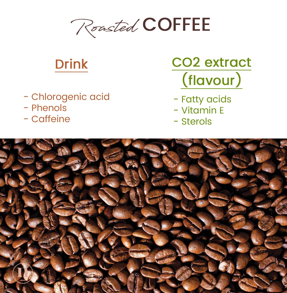 Native Essentials Skincare Roasted Coffee extraction