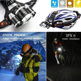 Hands-Free Headlamp Torch | Flashlight for Bikers, Campers, Outdoor Chores!