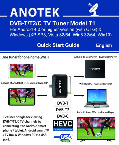 DIGITAL ANDROID TV RECEIVER – PAD TV TUNER