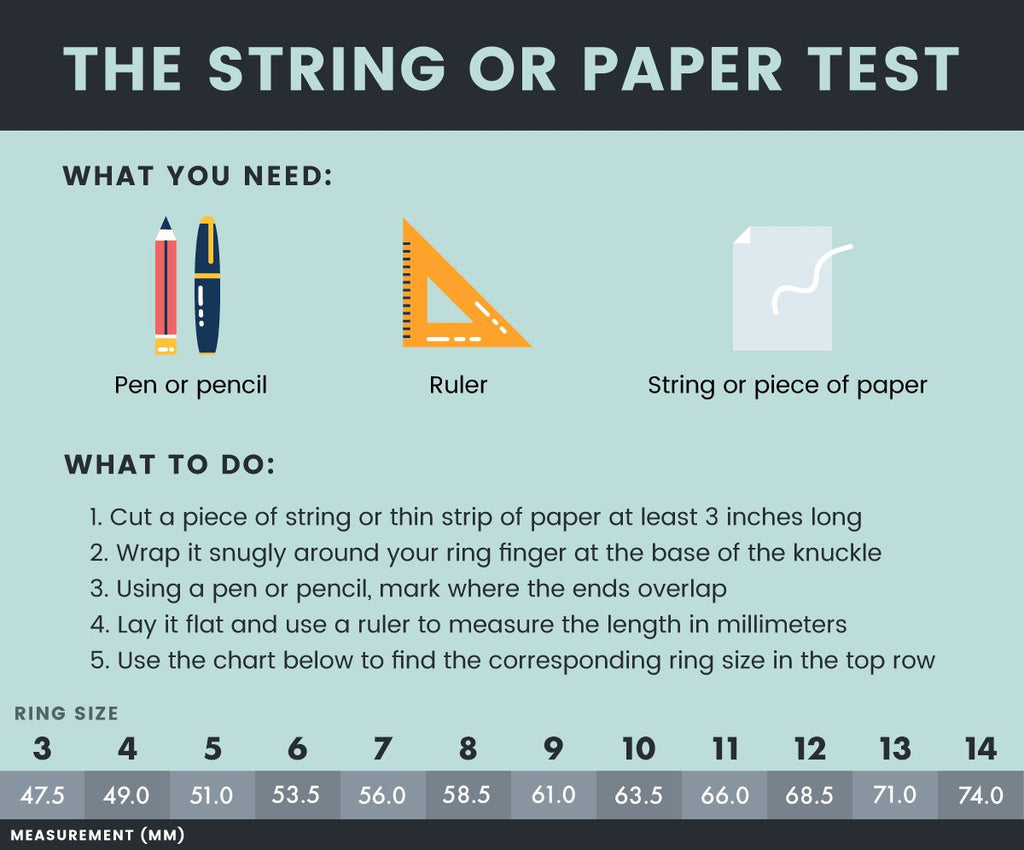 The String or Paper Test