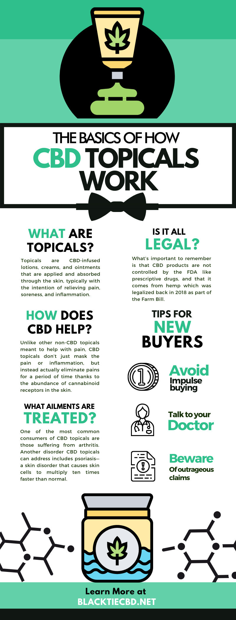 The Basics of How CBD Topicals Work