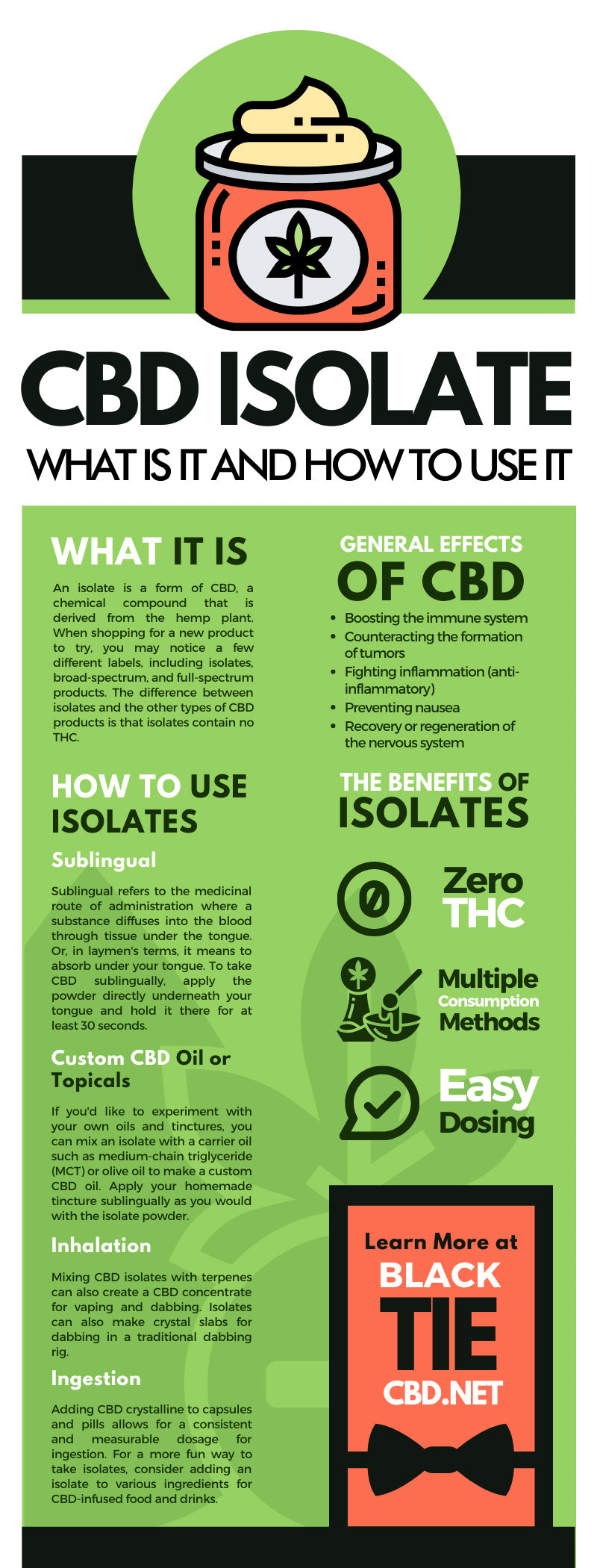 CBD Isolate: What Is It and How To Use It