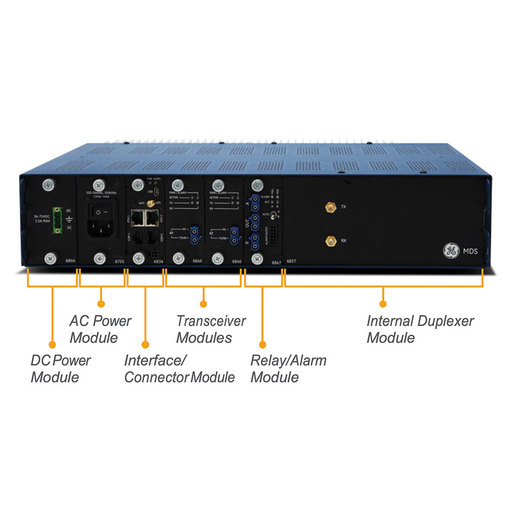 GE MDS™ Master Station – Long Range IP/Ethernet and Serial