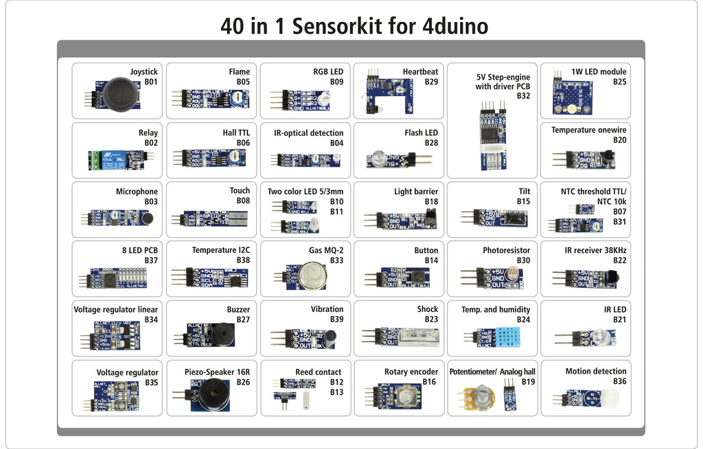 ALLNET 40 in 1 Sensor Kit for ROCK PI 4 and 4duino