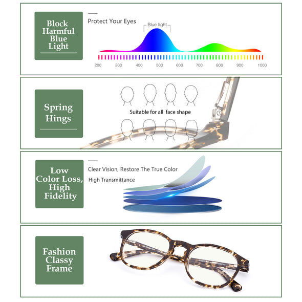 Computer Blue Light Blocking Glasses Lightweight Handcrafted Frame Anti-Glare UV Filter Reading Glasses