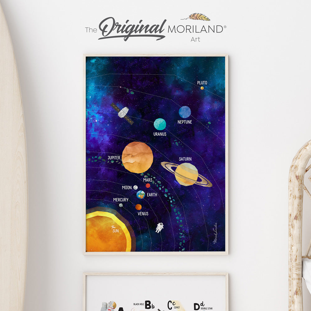 watercolor solar system wall art print poster for kids room decor by MORILAND