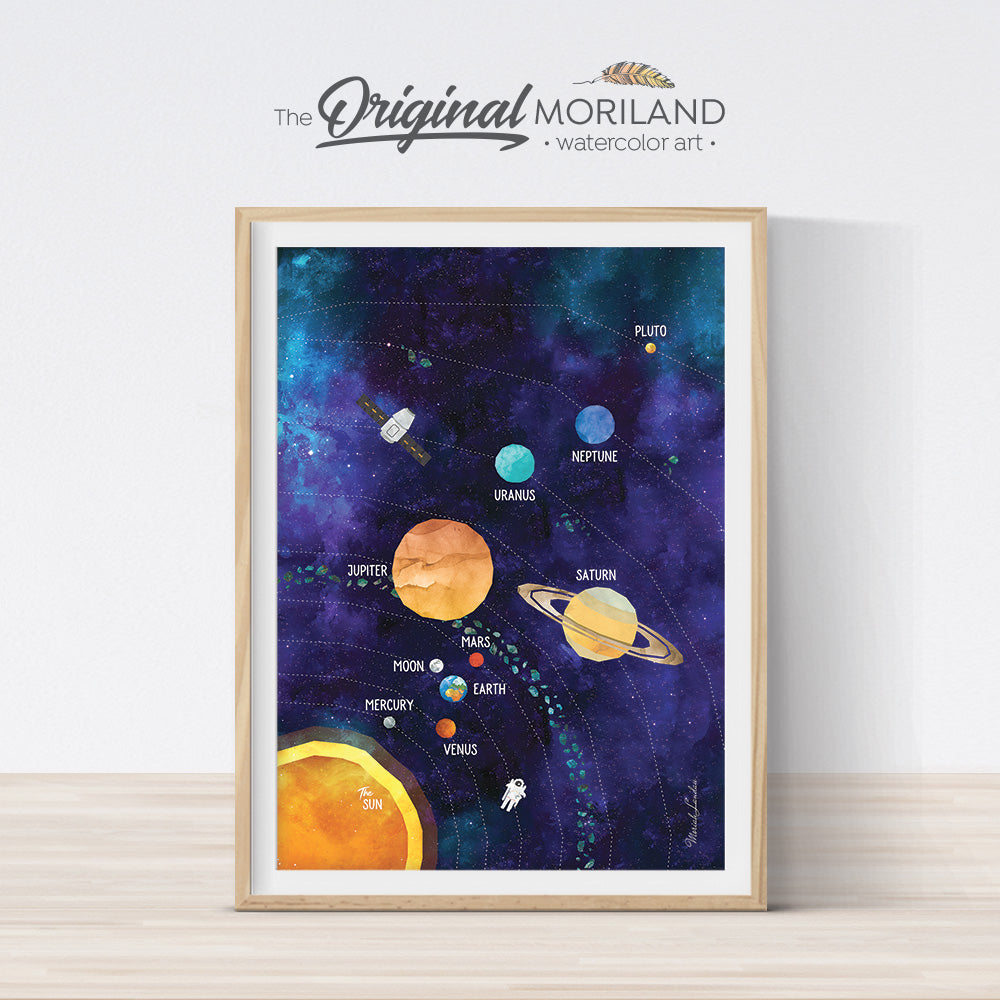 Solar System Print, Space Wall Art for kids bedroom decor