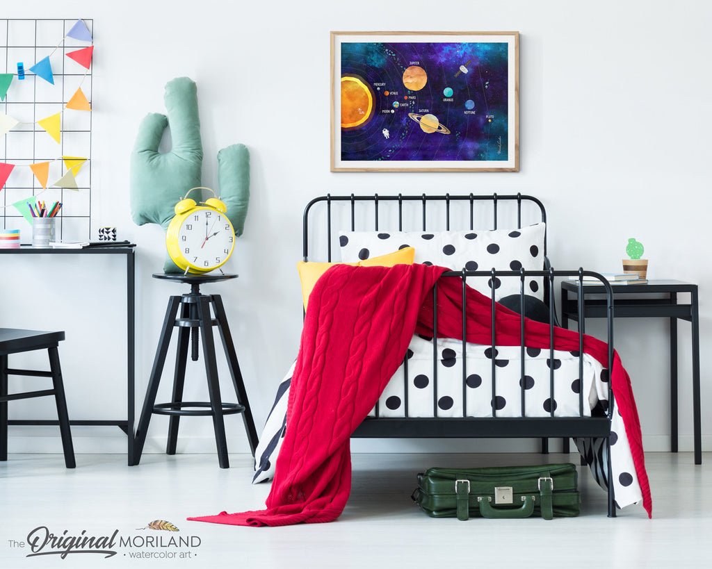 Solar System Print, Space Wall Decor, Space Room Decor, Planet Art, Outer Space Decor, Boy Bedroom Print, Educational Wall Art, MORILAND Art