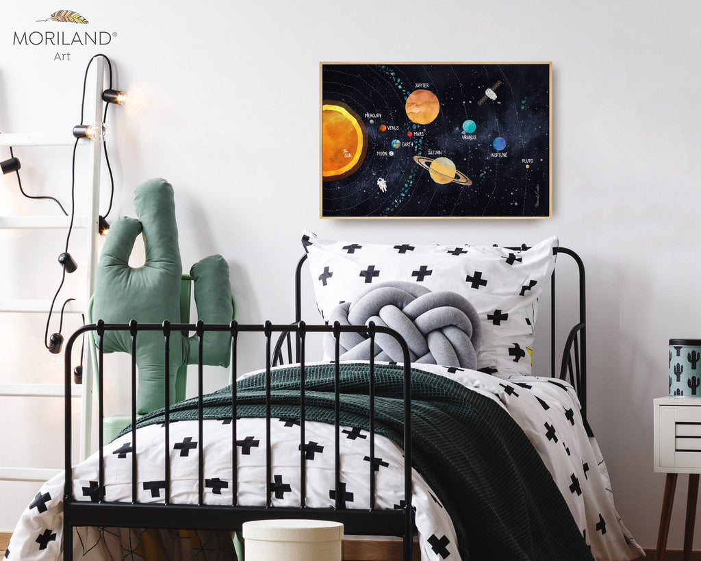 Solar System Print, Space Wall Decor, Galaxy Birthday, Outer Space Decor, Space Boy Bedroom Print, Educational Wall Art, MORILAND Art