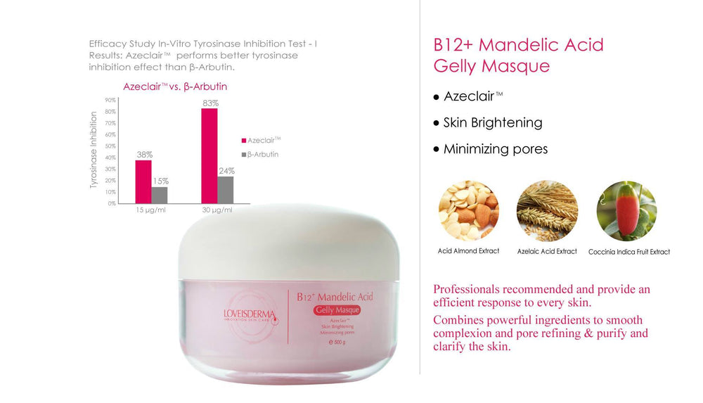 LOVEISDERMA B12+ Mandelic Acid Gelly Masque 70ml