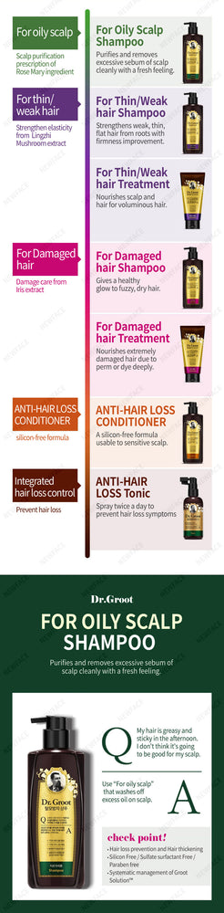 DR GROOT Hair Loss Control for Damaged Hair