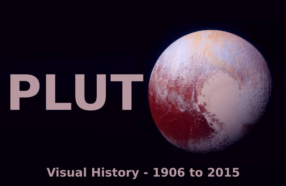 Visual History of Pluto - 1906 to 2015