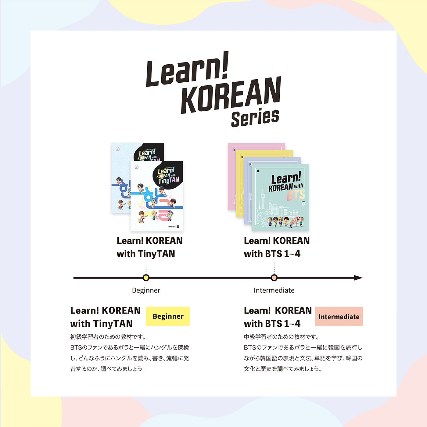 Learn! KOREAN Series