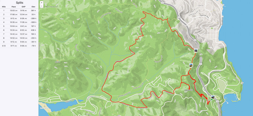Marin Headlands Strava