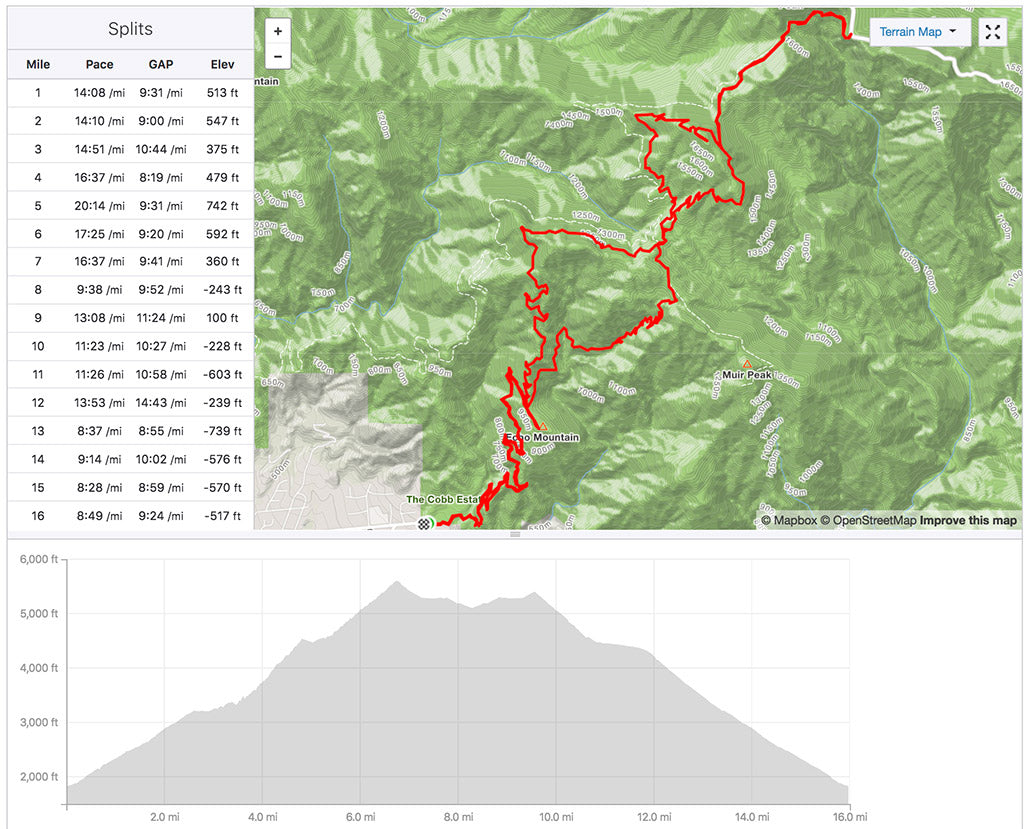Strava Route Sam Merrill