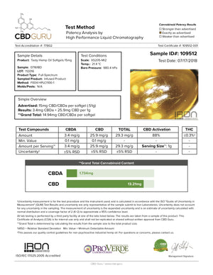 Tasty Hemp Oil CBD 15mg Capsules - PrimaHemp