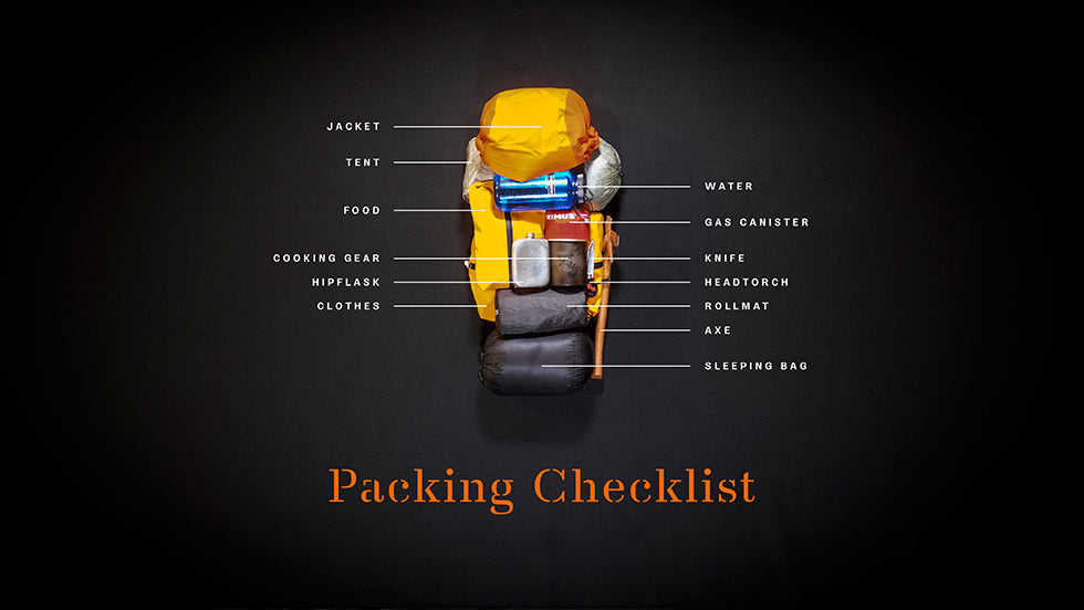 A graphic of a backpack that shows you How to Pack a Backpack for wild camping by listing the essential gear in a packing checklist in order of importance