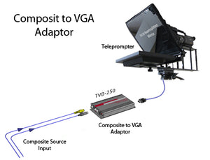 Composite to VGA Adaptor