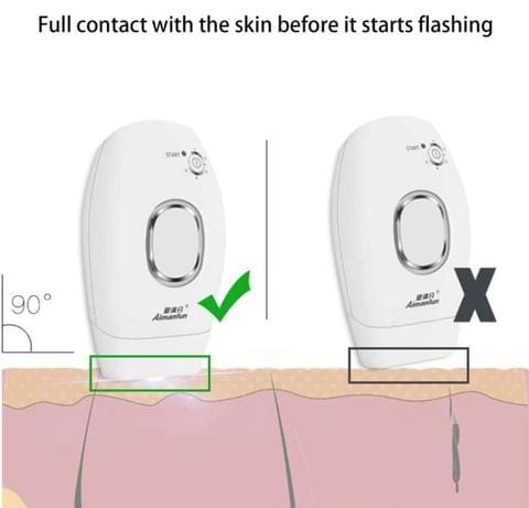 Forever Smooth - Ipl Hair Removal System