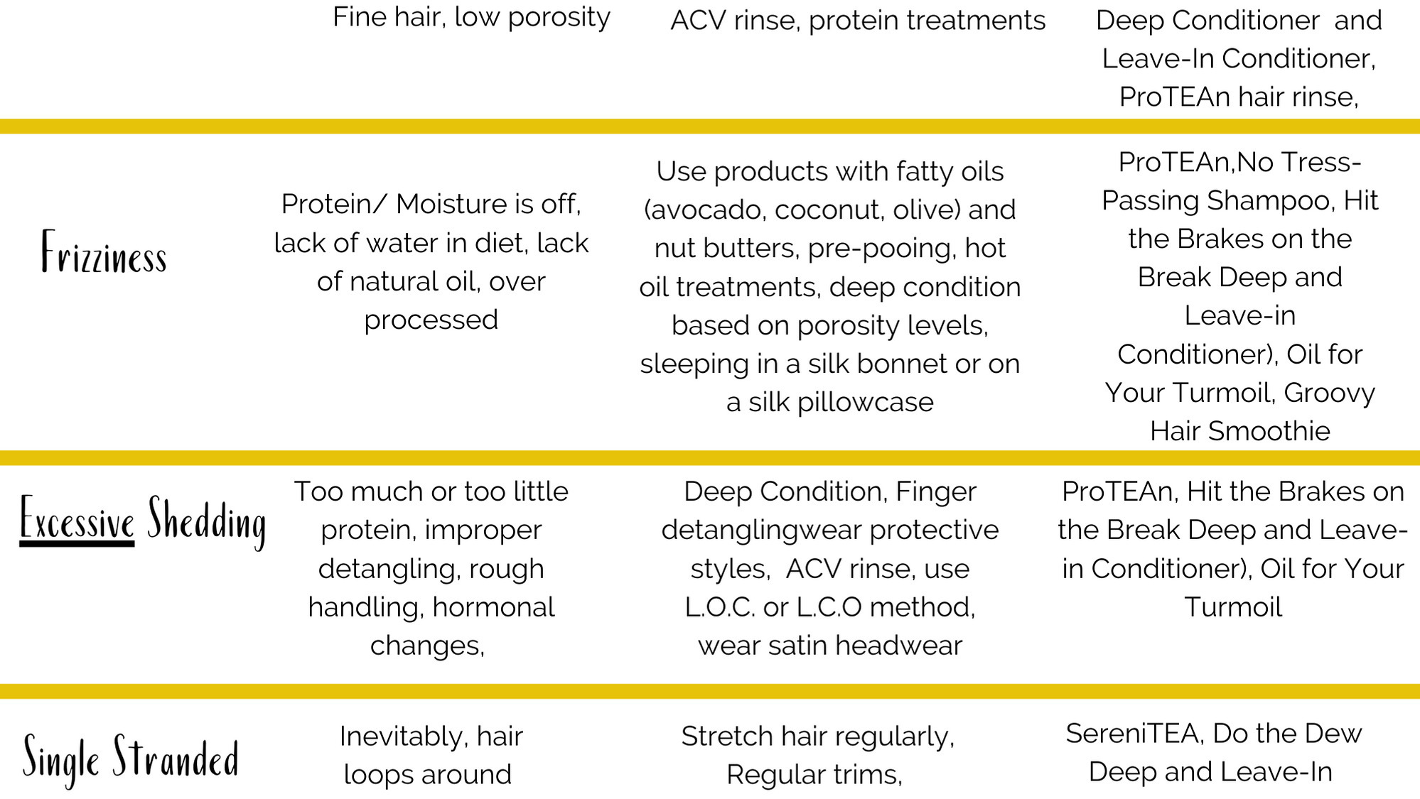 causes and remedies for breakage, single stranded knots and limp hair