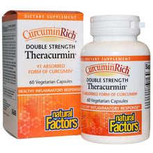 Load image into Gallery viewer, Natural Factors, CurcuminRich, Double Strength, Theracurmin, 60 mg, 60 VCaps