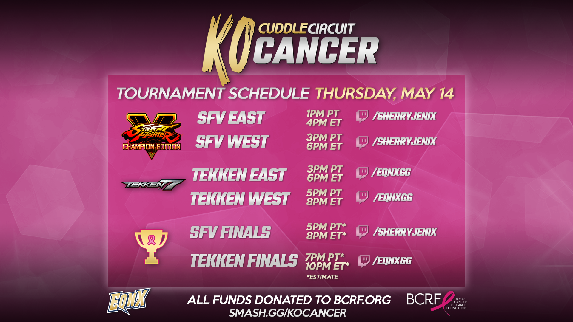 #KOCancer 2020 Event Schedule
