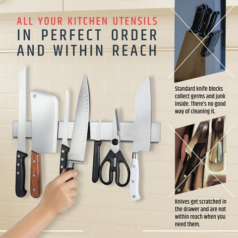 How was Letcase kitchen knives set? - Knife Accessories