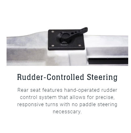 rudder controlled steering
