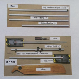 BSD Batwing Sail Kit parts