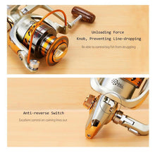 Metal Spinning Fishing Reel features