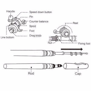 Pocket Telescopic Fishing Pole specs