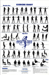 Physio Toner Exercise Chart